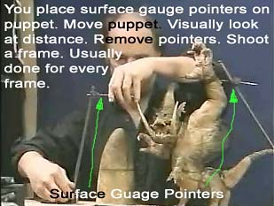 Surface Guage pointers used on Stop Mo puppet